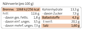 VL_BL_BayernPower_Naehrwerte_sRGB_web