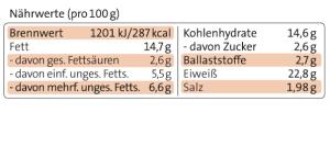 VL_Wiener_Schnitzel_Naehrwerte_sRGB_web